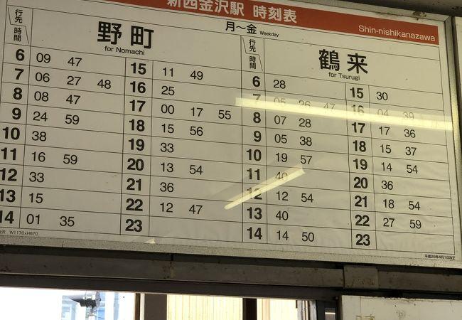 新西金沢駅