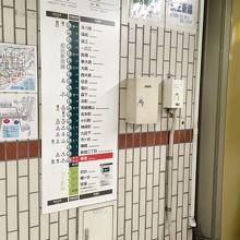 都営地下鉄 新宿線