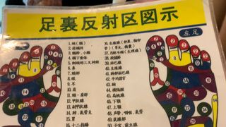 楽天養生会館 (南京店)