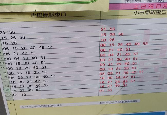 伊豆箱根鉄道バス