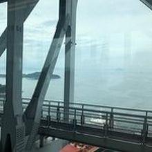 車窓から見る瀬戸大橋