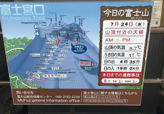 表富士宮口登山道