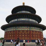 北京の全景が見渡せた