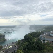 スカイロンタワーから観たカナダ滝