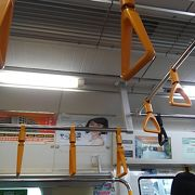 京浜東北線直通
