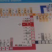 琴平駅より利用。