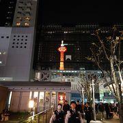 京都観光のスタート地点