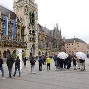 ミュンヘン観光のメインスポット