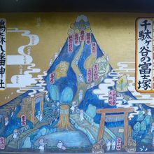 鳩森八幡神社の千駄ヶ谷の富士塚を紹介する極彩色の絵です。