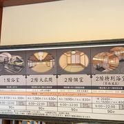入浴料610円。綺麗で整った設備