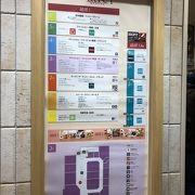 アトレはJR系列の駅ビルです。