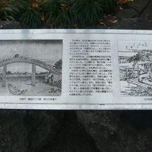萬年橋の袂には、解説板があります。江戸時代の浮世絵もあります