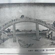 萬年橋の袂の解説板の絵です。江戸時代の萬年橋の浮世絵です。