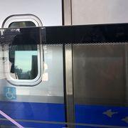 台北の交通網