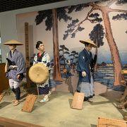 二川宿資料館