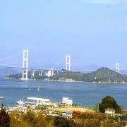 来島海峡サービスエリアに水族館ができた
