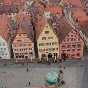 ローテンブルク旧市街の中心