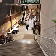 新羽駅の改札を出てすぐ右