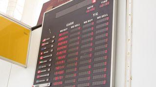 空港でエチオピアブルの再両替は不可能,使い切ってから空港へ
