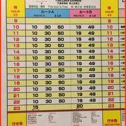 3種類の無料バス(DFS・MM・TSP/GPO)