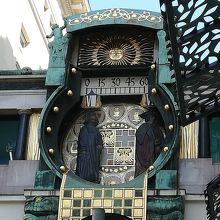 アンカー時計