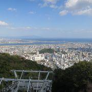 徳島の名所