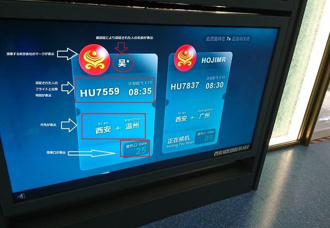 西安咸陽国際空港 (XIY)