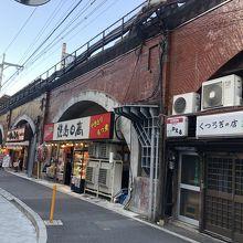 神田駅 (東京都)