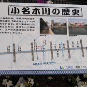 江戸時代の物流のための運河