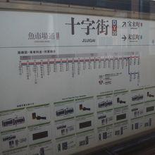 函館市電 十字街停留場