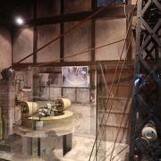 産業博物館
