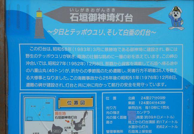 石垣島の最西端に