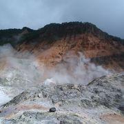 いわゆる硫黄の匂いのする温泉の源