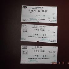 往復のチケット=3960円
