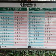 神奈川のローカル線!