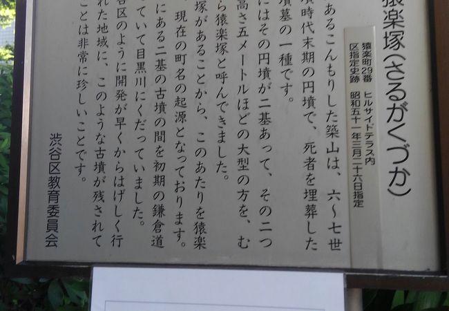 猿楽塚 (猿楽神社)