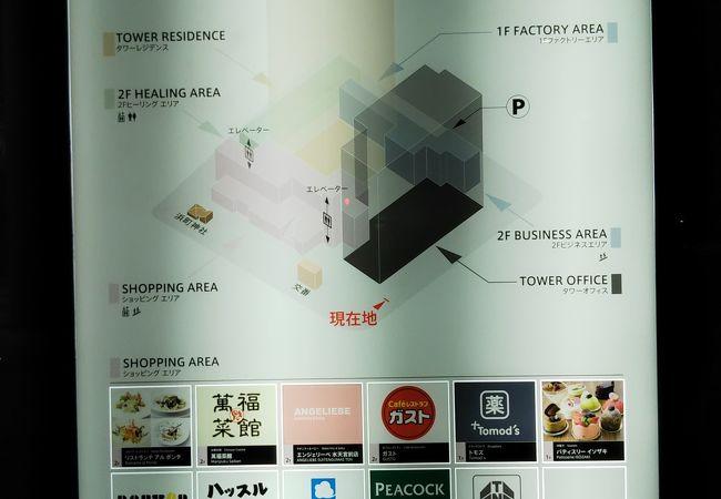 オフィス、居住空間、商業施設の複合施設
