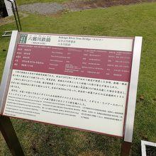 六郷川鉄橋の説明