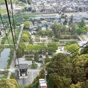 錦帯橋~岩国城