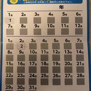1日乗り放題パスポート660円がお得!