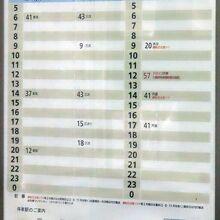 備後落合駅時刻表