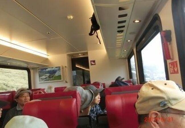 ユングフラウ鉄道