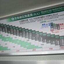 宮島線のみ利用の場合は運賃にも要注目ですね。