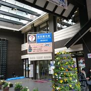 成田の新勝寺への参道にある観光施設