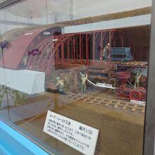 関門トンネルの模型