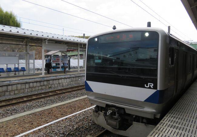 JR常磐線
