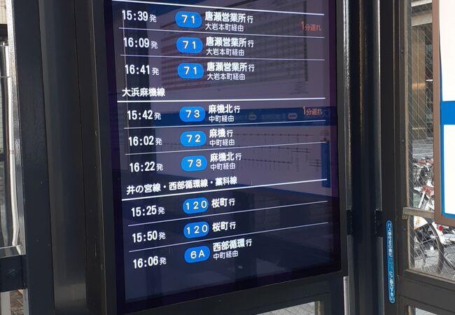 路線バス (しずてつジャストライン)