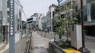穏田商店街