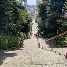 市川駅方向の風景