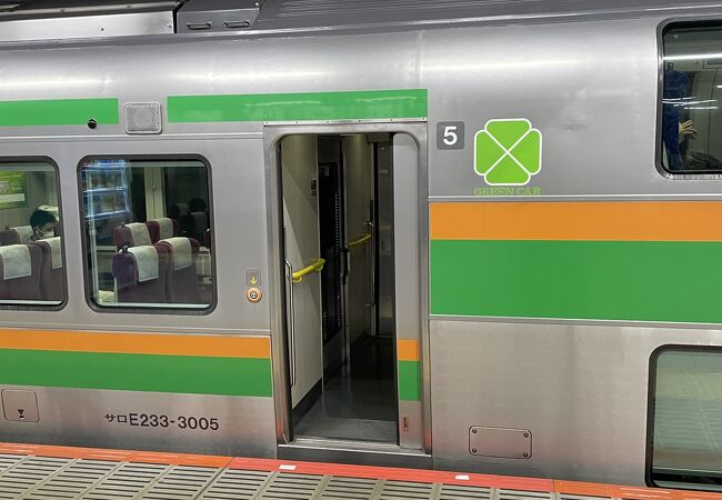 JR高崎線